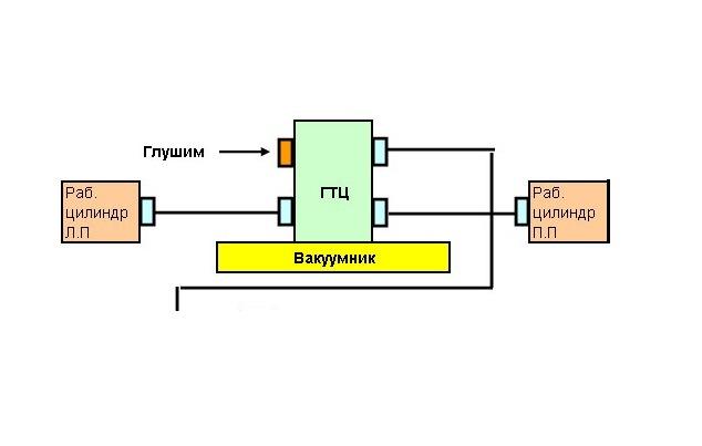 Схема ГТЦ.