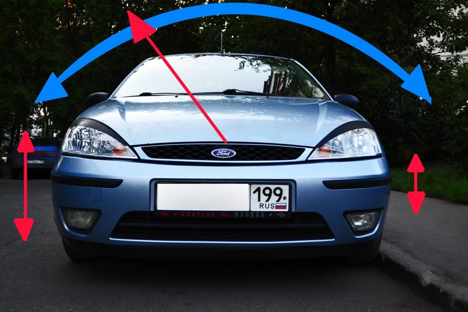 ford фьюжен стуки при повороте влево вправо