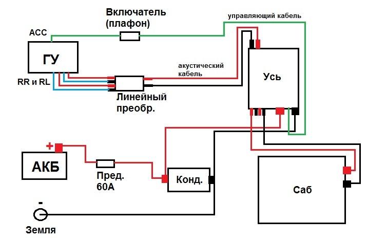 Схемы установки усилка