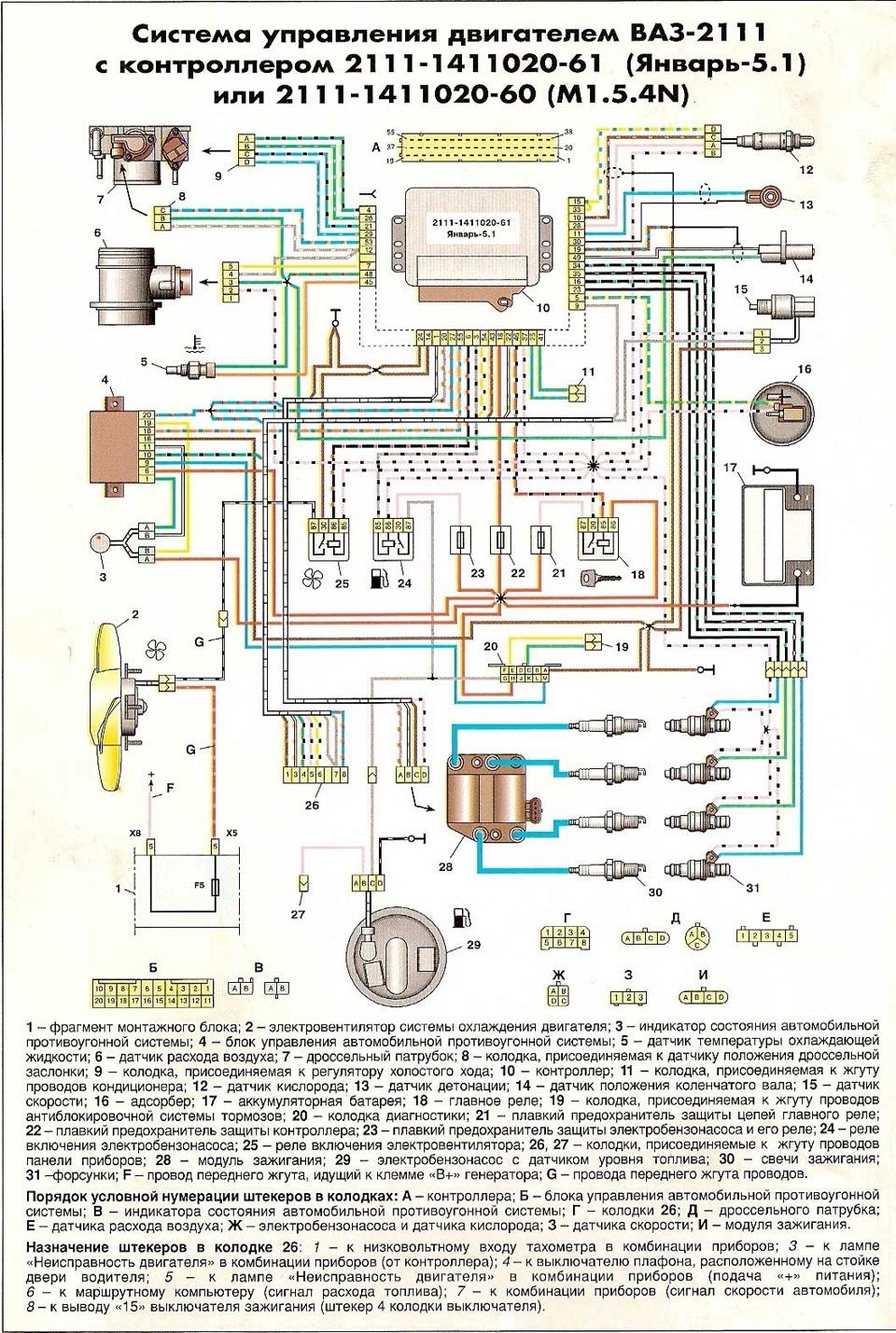 схема подключения трамлера на 2109 ваз