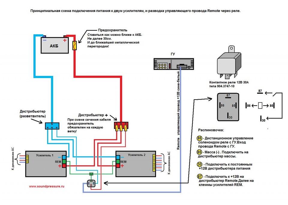 Подключение усилителя к магнитоле без линейного выхода