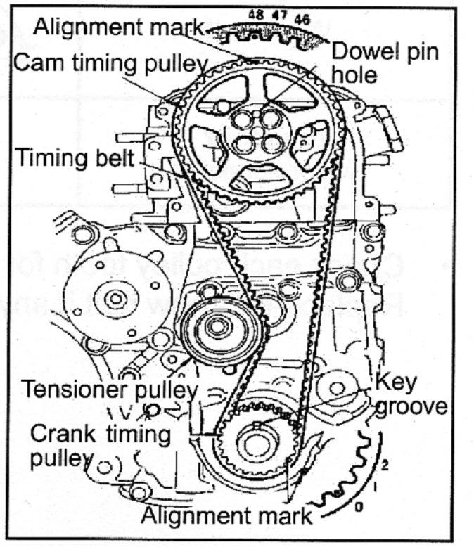 Замена термостата ауди с4 26 автомастер