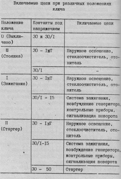 """Схемы ВАЗ 2101 """"замок"""