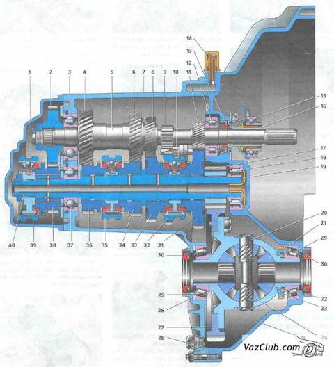 Люфт внутренней гранаты шруса в коробке Калина ? - бортжурнал Лада Калина Универсал 111730 Е-ГАЗ Рислинг 610 2011 года на DRIVE2