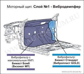 c68ef0cs 960 - Шумоизоляция моторного щита со стороны двигателя