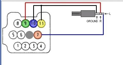 Как сделать usb вход на автомагнитоле