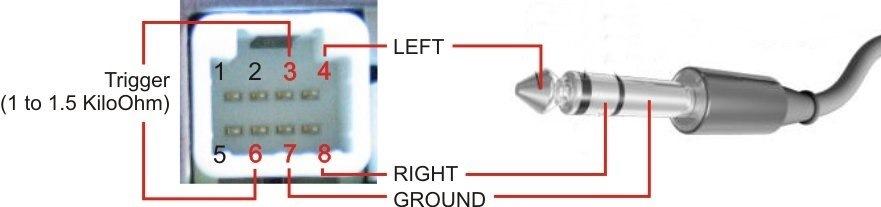 Как сделать aux на сд магнитоле