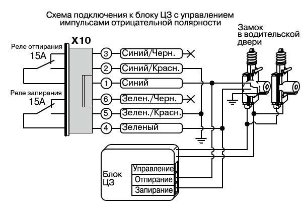 Разъем центрального замка
