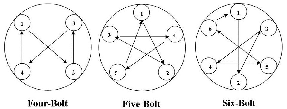 динамометрическим ключом