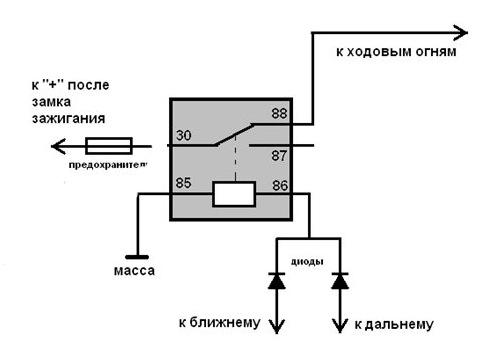 Простейшая схема генератора