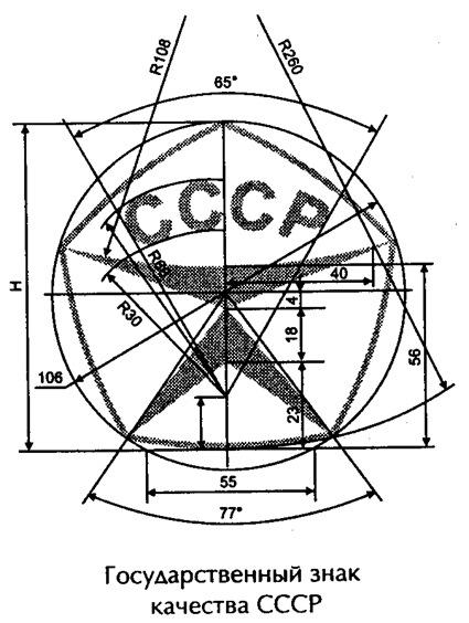 Знаки стандартов качества   МОЗП