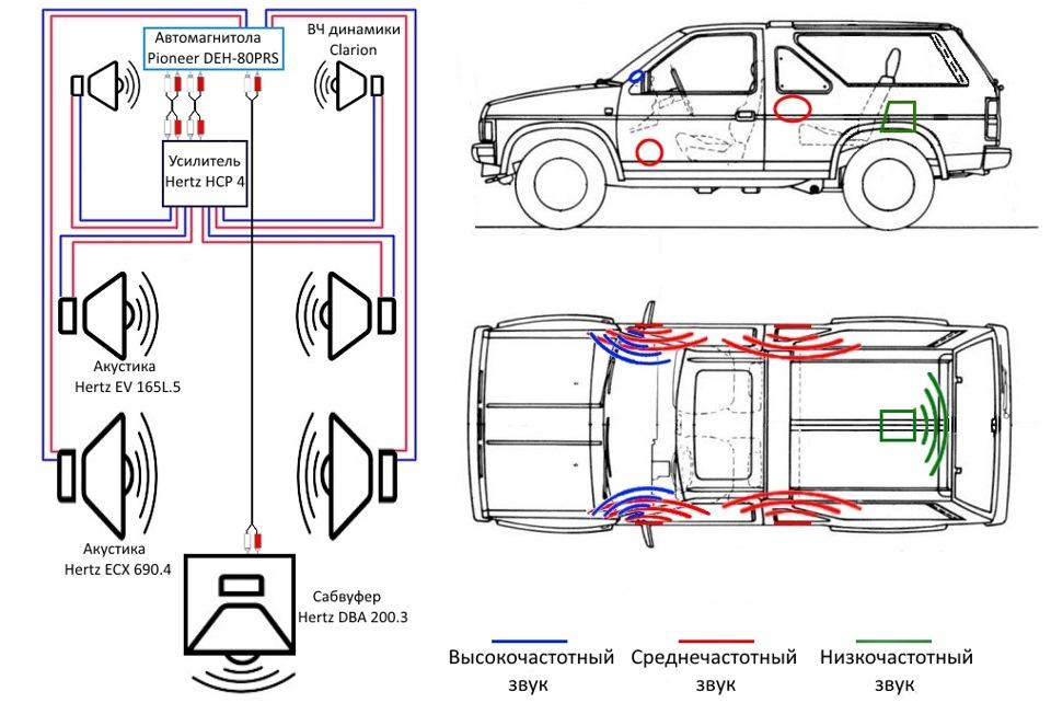 Схема подключения акустики а/м
