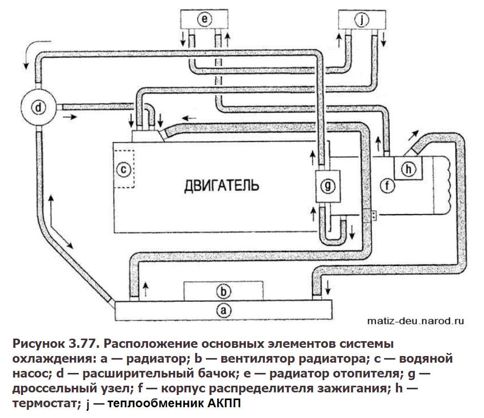 Теплообменник системы охлаждения Паяный теплообменник HYDAC HEX S615-80 Юрга