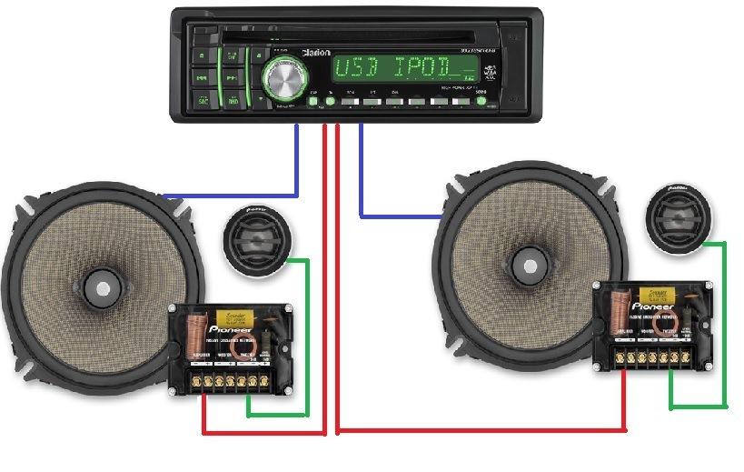Фронтальная акустика