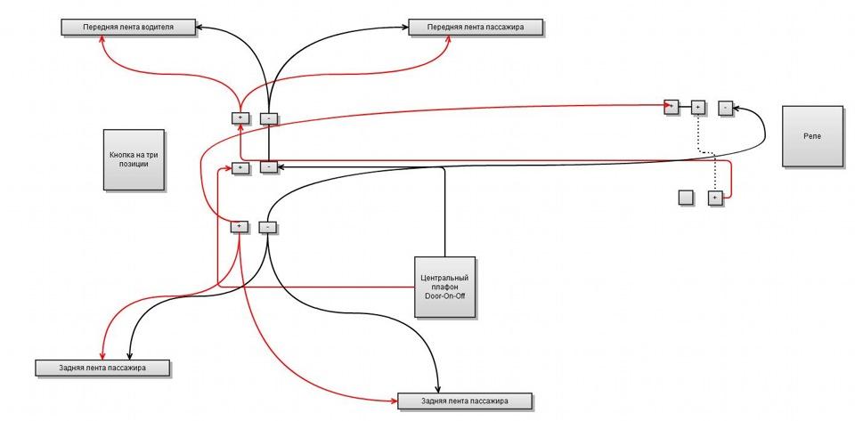 Схема разводки проводки для