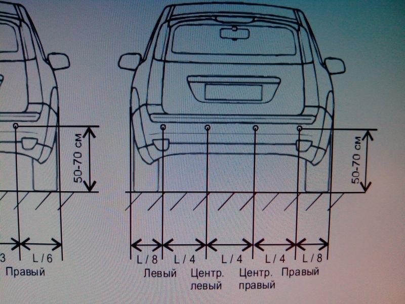 Парковочный радар своими руками