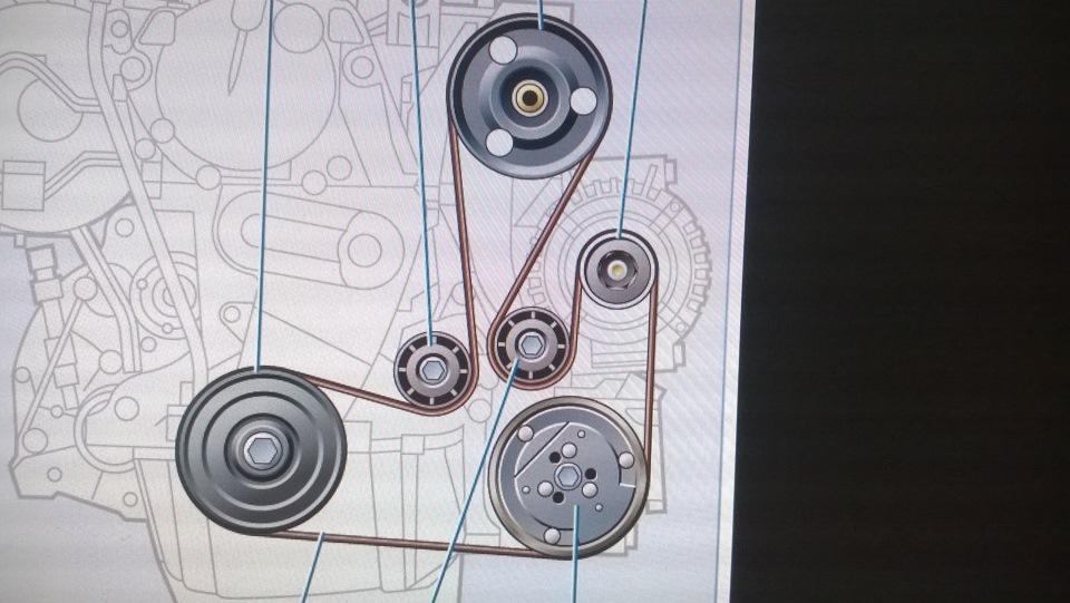 Схема установки ремня генератора на рено сценик Снятие и замена