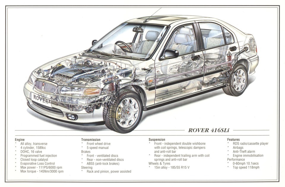Rover Technical Drawings — Community «Rover & MG Club» on DRIVE2