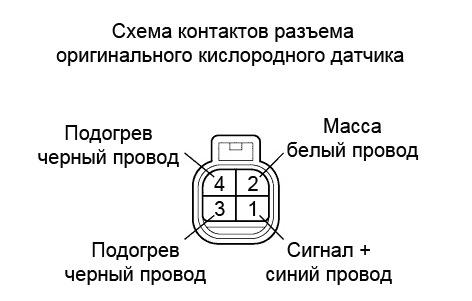 кислородного датчика