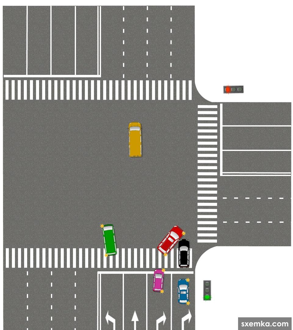 гост перекрестки дорог