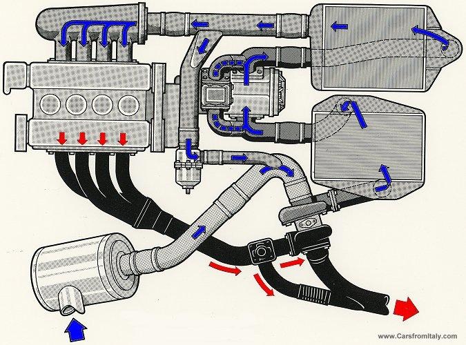 Как сделать изотермический Механический нагнетатель воздуха для
