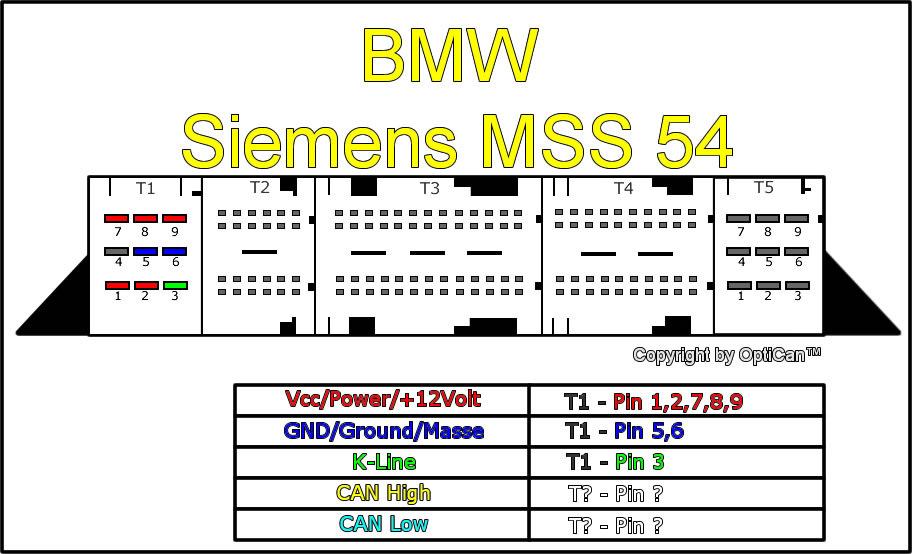 Mss54 Vs Mss54hp