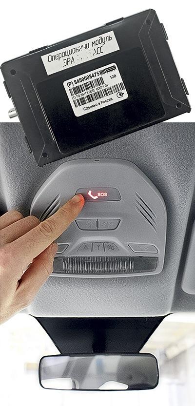 Система глонасс в машине