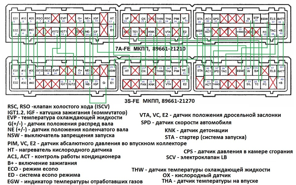 4age blacktop wiring diagram 3sge wiring diagram wiring