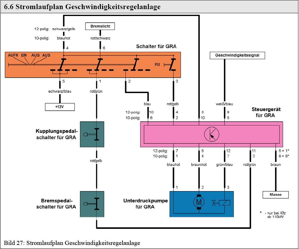 Схема проводки ауди с4
