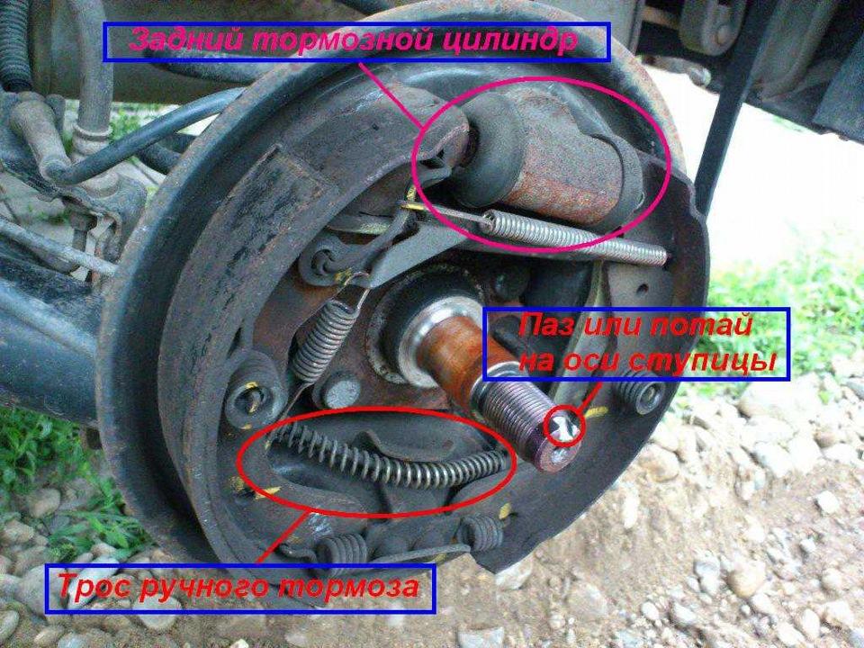 Замена задних тормозных колодок - что нужно знать