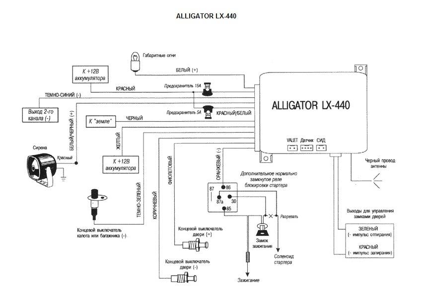 Схема подключения Alligator lx