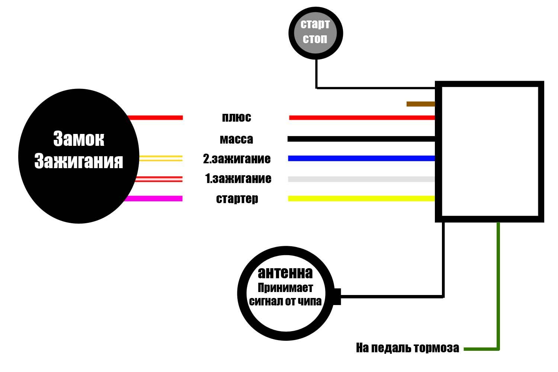 Схема установки кнопки старт фото 340
