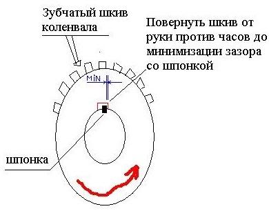 Устранение P0341 — нет синхронизации кулачкового вала  ВСем