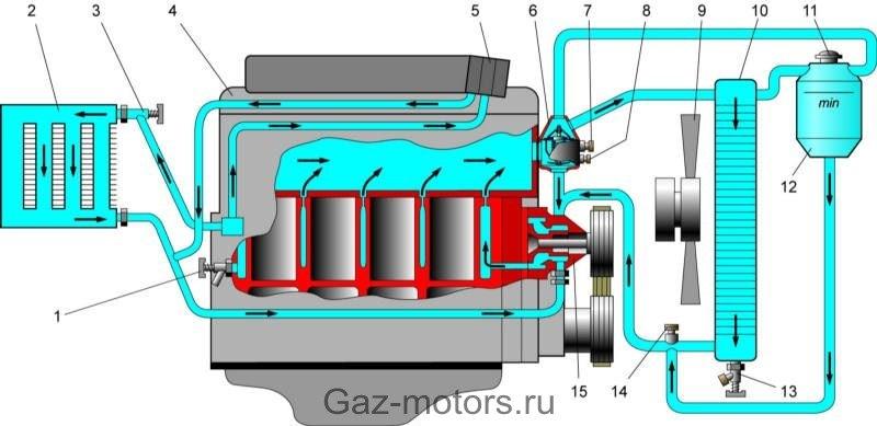 Газ 3110 406 схема фото 793