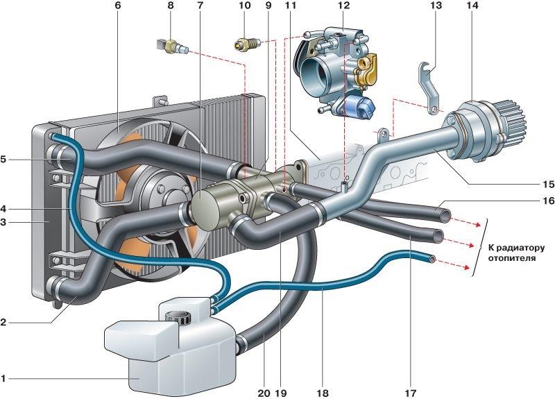 Фото №19 - неисправности системы охлаждения ВАЗ 2110 инжектор