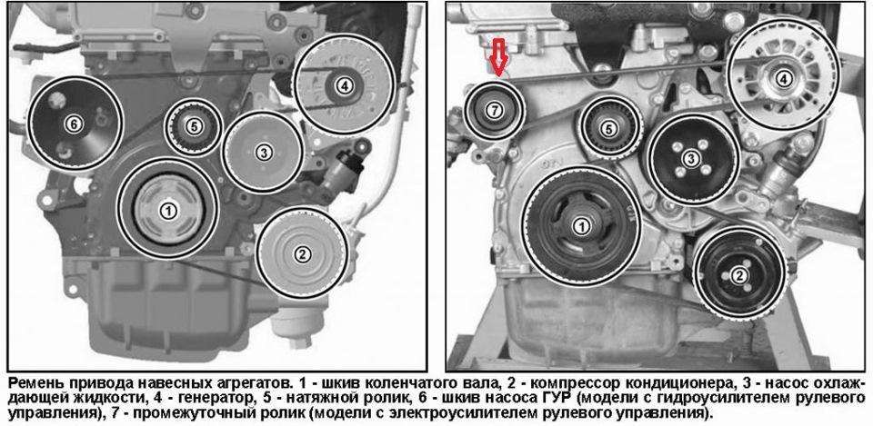 Замена ремня генератора саньенг актион дизель