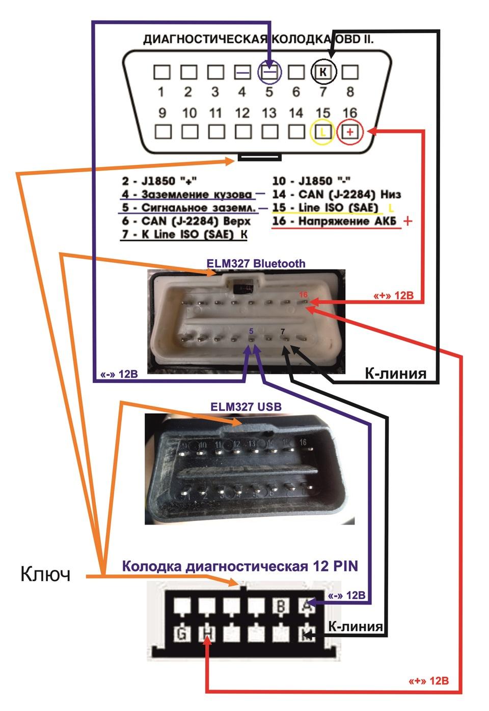 Схема адаптера на elm327