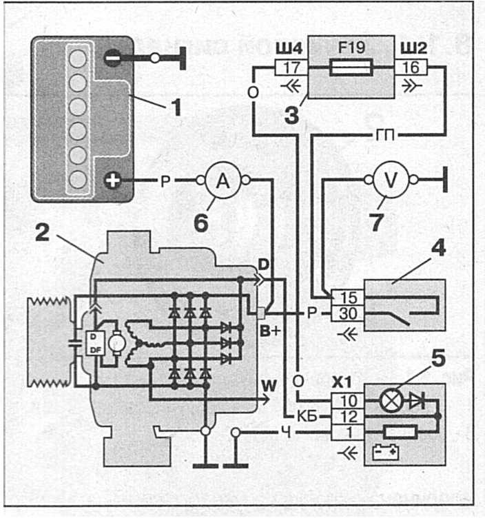 Схема подключения амперметpa и