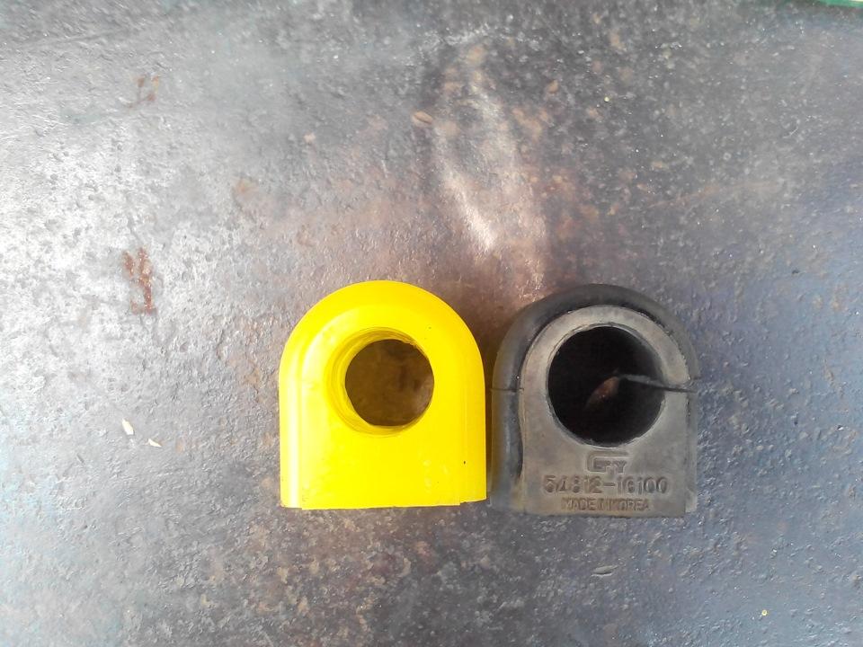 Как заменить втулки стабилизатора на киа рио