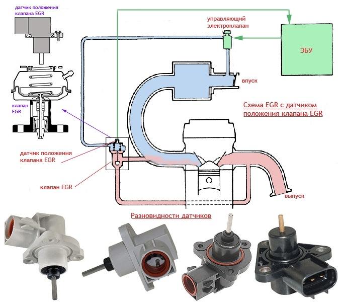 неисправность авто система вторичной подачи воздуха мерседес мл320