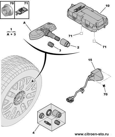 Справочная таблица давления воздуха в шинах