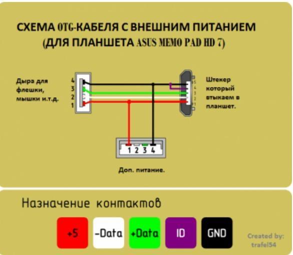 Otg кабель схема для андроид
