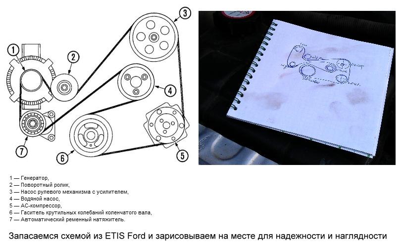 инструкция по установке ремня привода генератора форд фокус