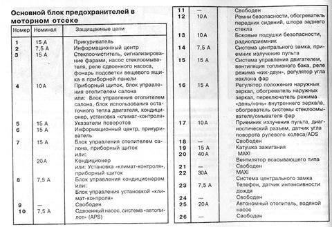 схема предохранителей мерседес мл230