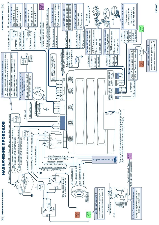 общая схема монтажа шерхан логикар 4