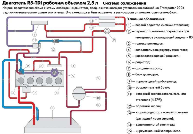 Отопление фольксваген транспортер т4 волгодонской элеватор ооо ростовская обл