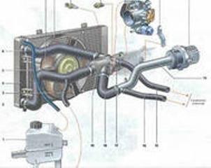 1-ый сигнал того, что есть воздух в системе охлаждения - это воздух, который отопитель гонит в салон в салон авто...