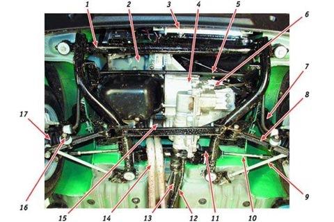 4 – коробка передач 5
