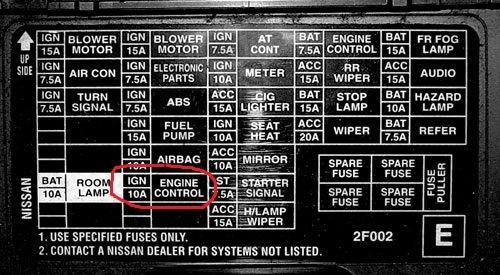Fuse Box In Nissan Almera : Nissan almera fuse box iac valve wiring diagram