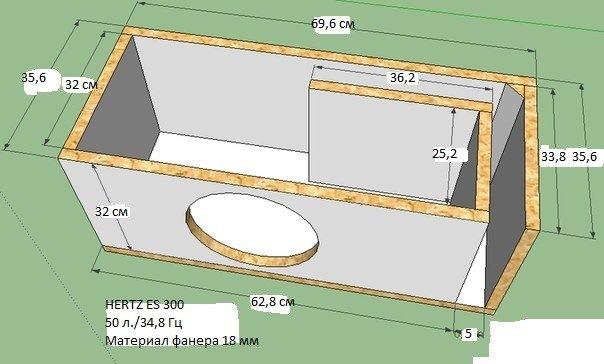 Размеры короба под 12 дюймов hertz своими руками
